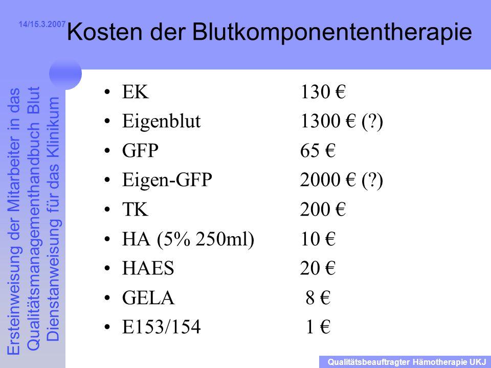 Kosten der Blutkomponententherapie