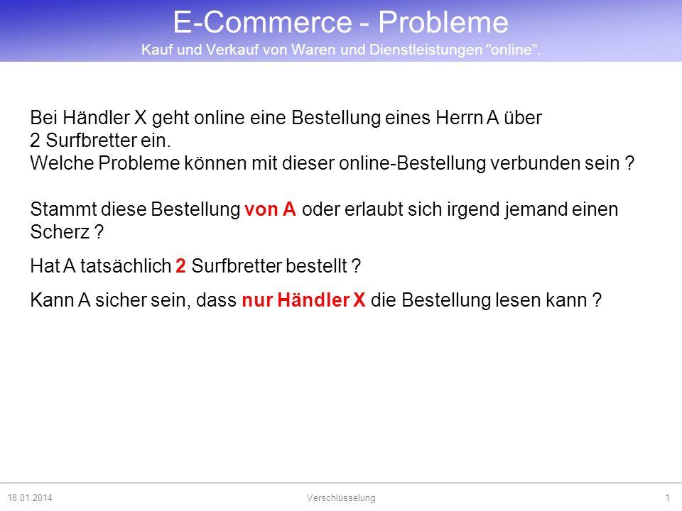 E-Commerce - Probleme Kauf und Verkauf von Waren und Dienstleistungen online .