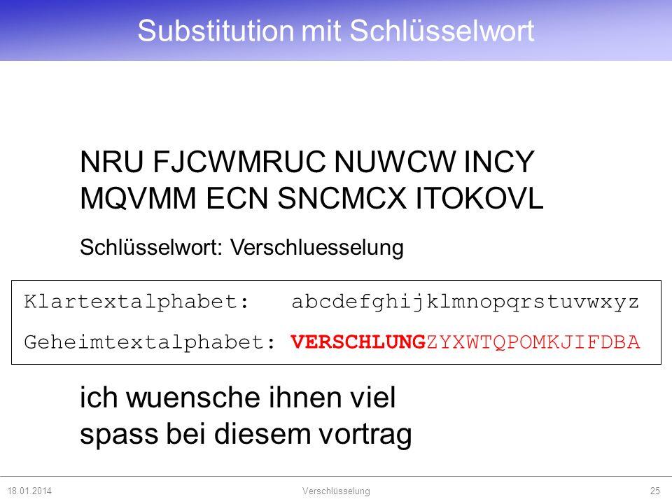 Substitution mit Schlüsselwort