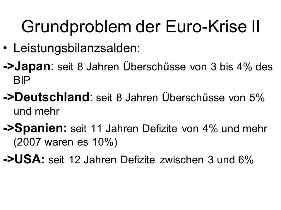 Grundproblem der Euro-Krise II