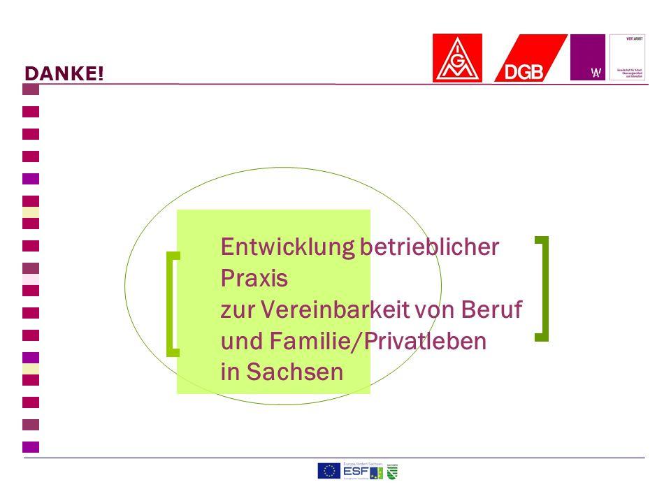 DANKE!Entwicklung betrieblicher Praxis zur Vereinbarkeit von Beruf und Familie/Privatleben in Sachsen
