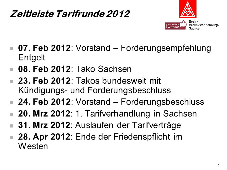 Zeitleiste Tarifrunde 2012