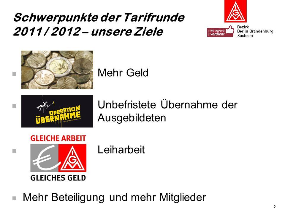 Schwerpunkte der Tarifrunde 2011 / 2012 – unsere Ziele