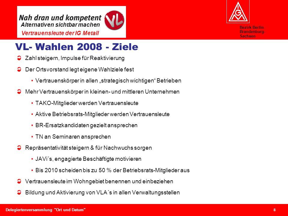 VL- Wahlen 2008 - Ziele Zahl steigern, Impulse für Reaktivierung