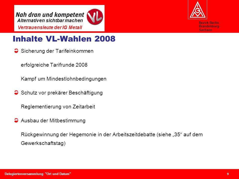Inhalte VL-Wahlen 2008 Sicherung der Tarifeinkommen