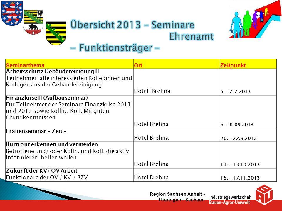 Übersicht 2013 – Seminare Ehrenamt - Funktionsträger -