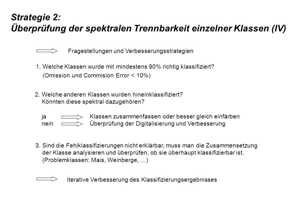 Strategie 2: Überprüfung der spektralen Trennbarkeit einzelner Klassen (IV)