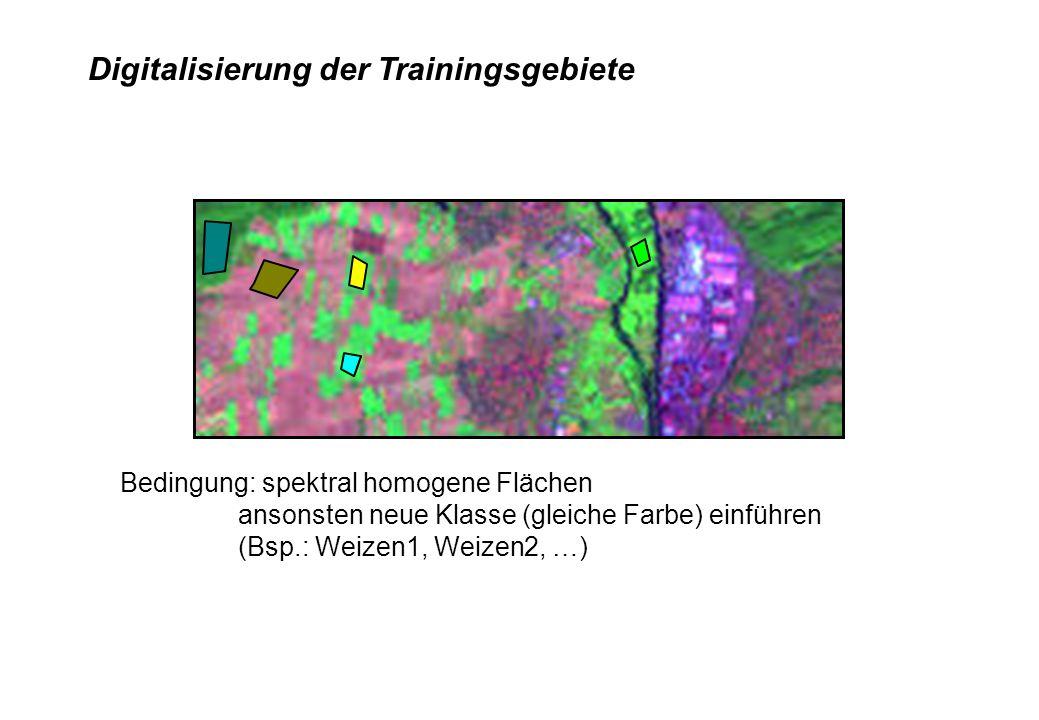 Digitalisierung der Trainingsgebiete
