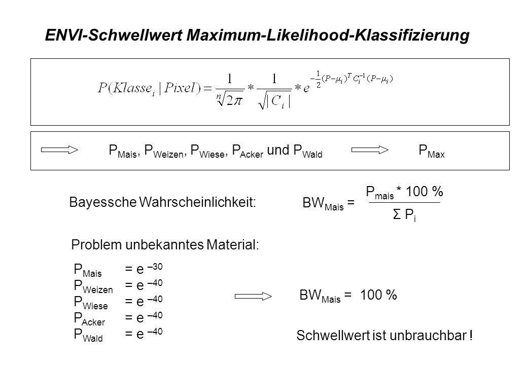 ENVI-Schwellwert Maximum-Likelihood-Klassifizierung