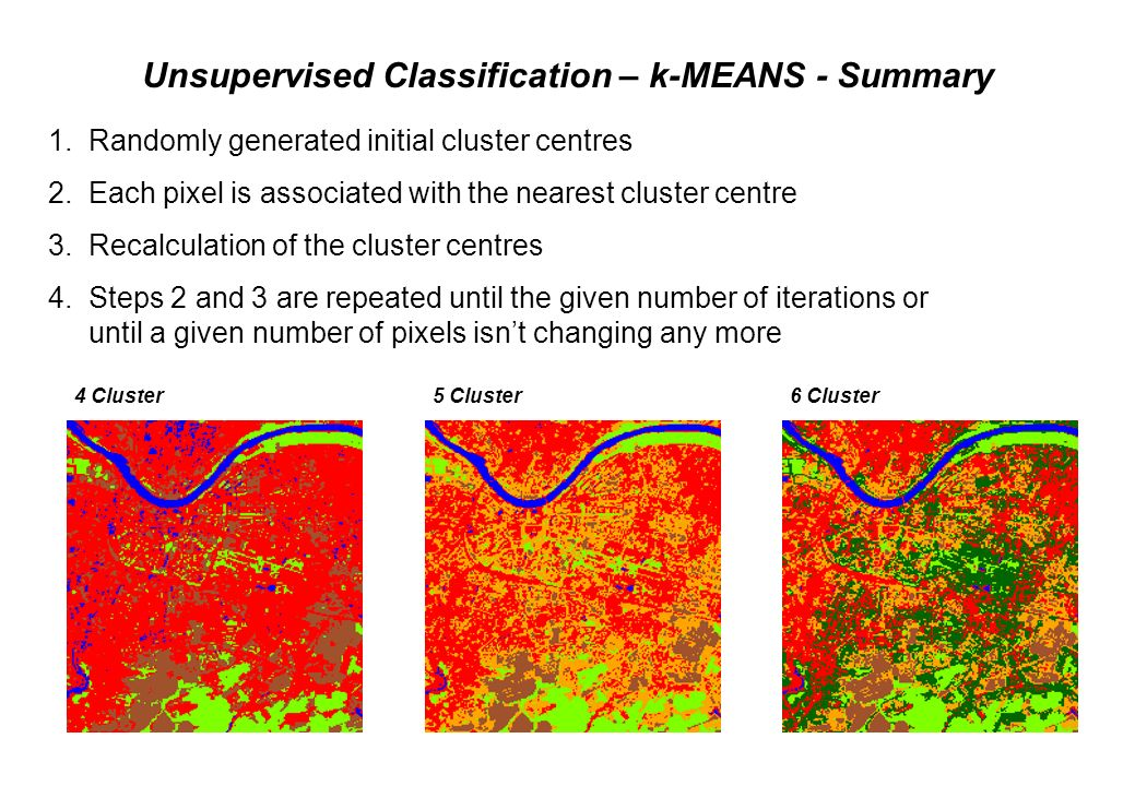 Unsupervised Classification – k-MEANS - Summary