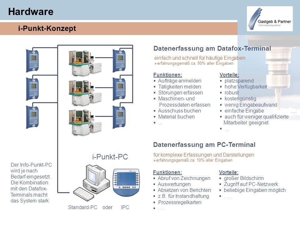 Hardware i-Punkt-Konzept i-Punkt-PC Datenerfassung am Datafox-Terminal
