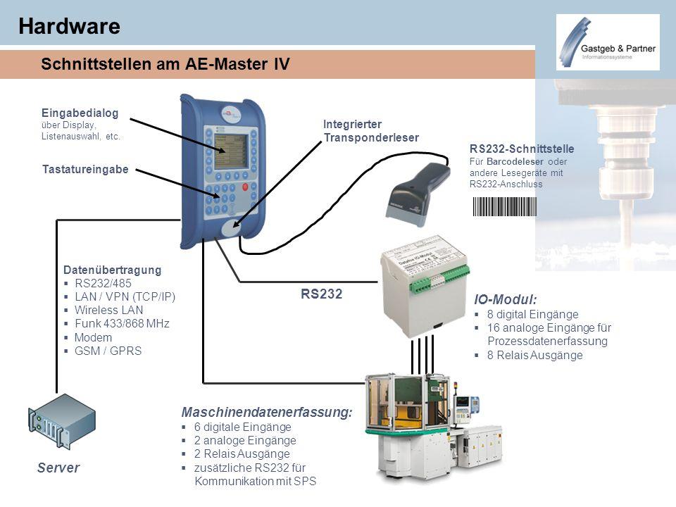 Hardware Schnittstellen am AE-Master IV RS232 IO-Modul: