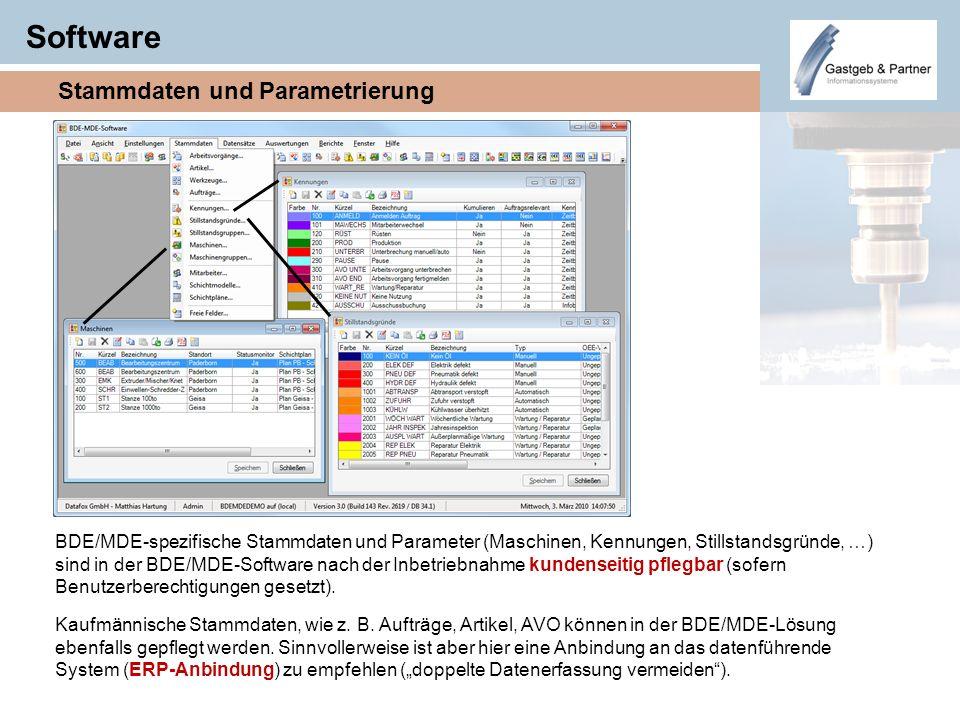 Software Stammdaten und Parametrierung