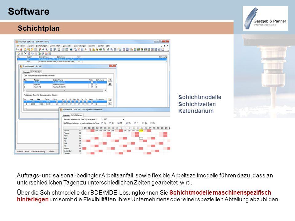 Software Schichtplan Schichtmodelle Schichtzeiten Kalendarium