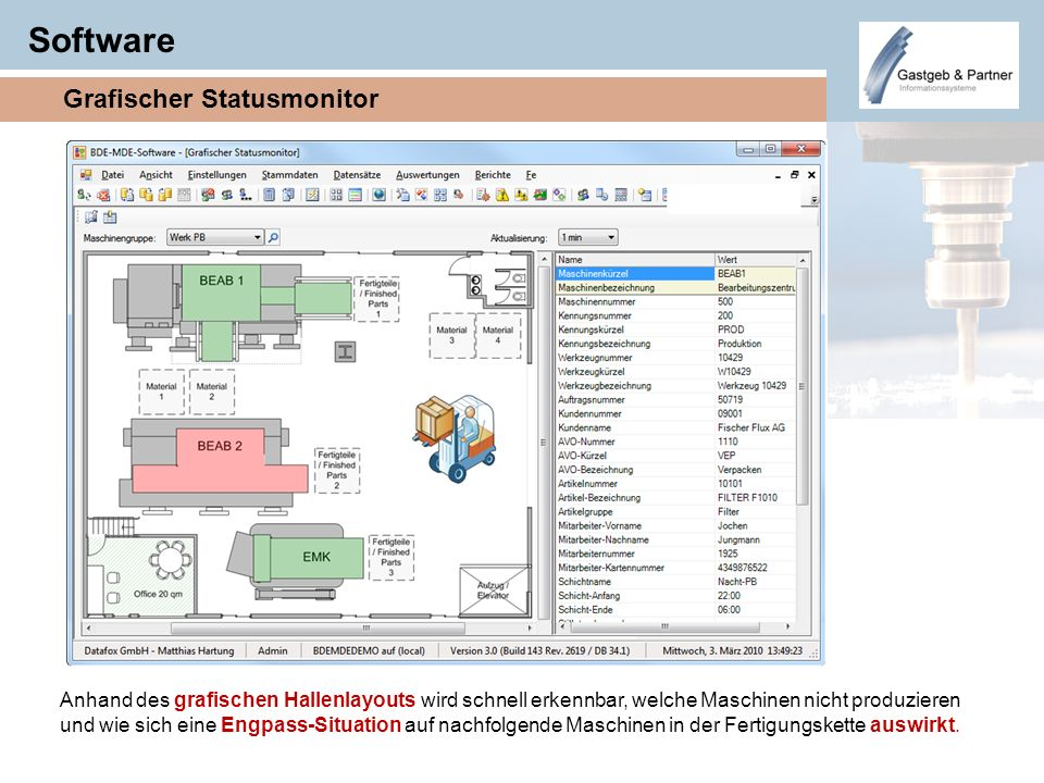 Software Grafischer Statusmonitor