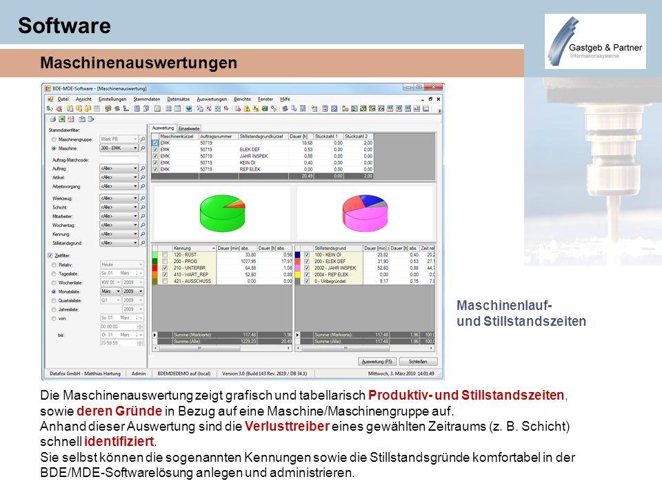 Software Maschinenauswertungen Maschinenlauf- und Stillstandszeiten