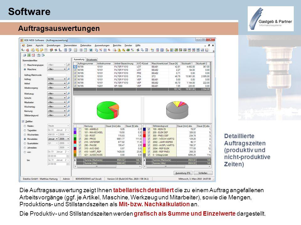 Software Auftragsauswertungen Detaillierte Auftragszeiten