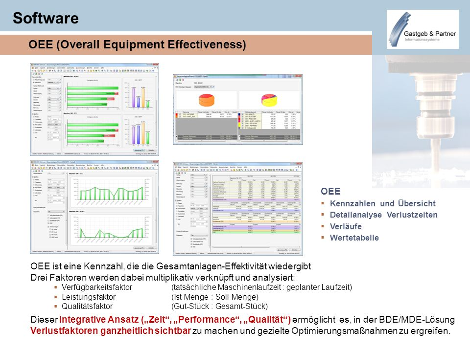 Software OEE (Overall Equipment Effectiveness) OEE