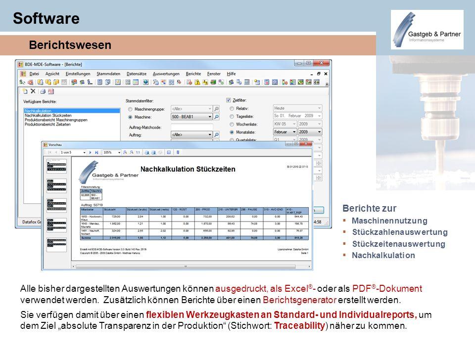 Software Berichtswesen Berichte zur
