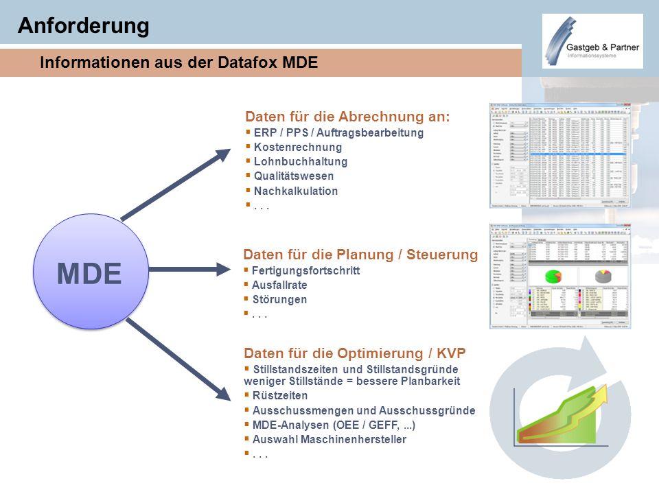 MDE Anforderung Informationen aus der Datafox MDE
