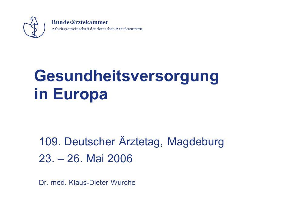 Gesundheitsversorgung in Europa