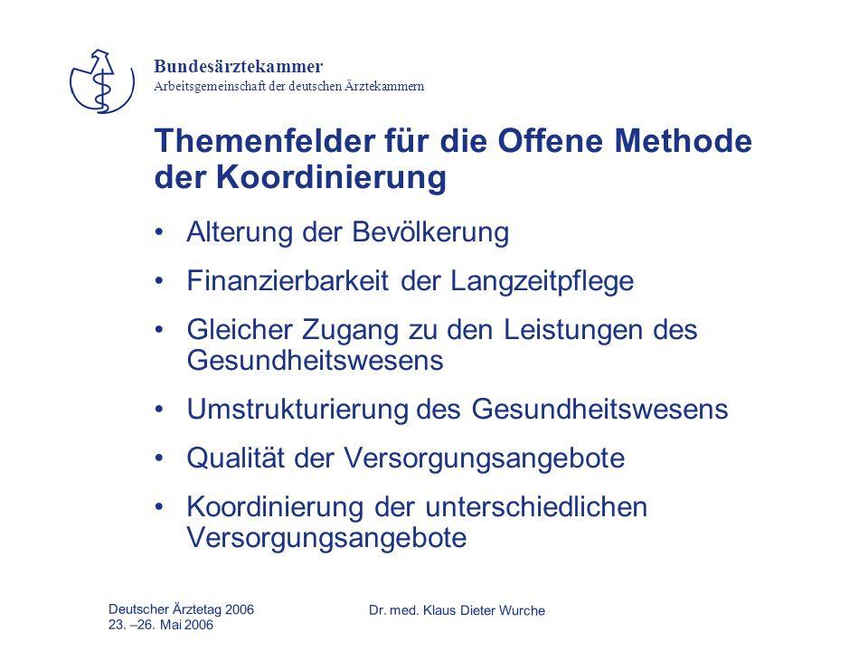 Themenfelder für die Offene Methode der Koordinierung