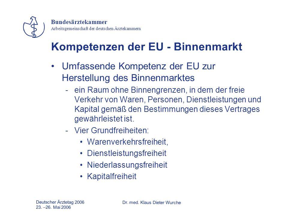Kompetenzen der EU - Binnenmarkt
