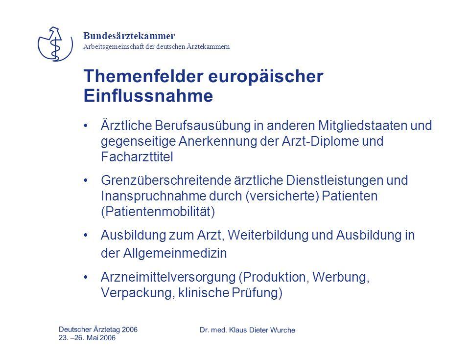 Themenfelder europäischer Einflussnahme