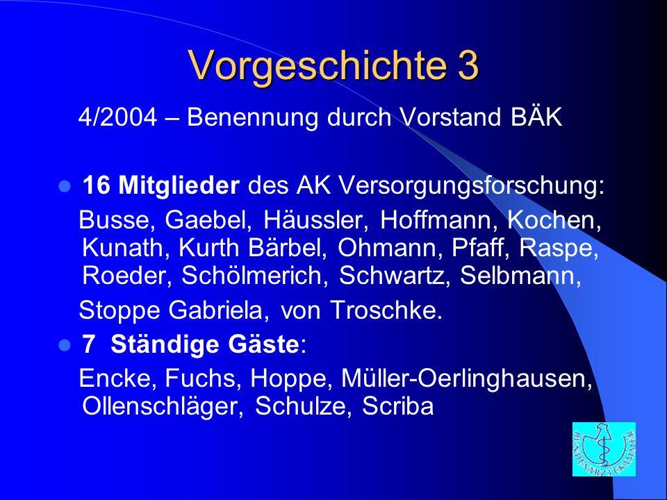 Vorgeschichte 3 4/2004 – Benennung durch Vorstand BÄK