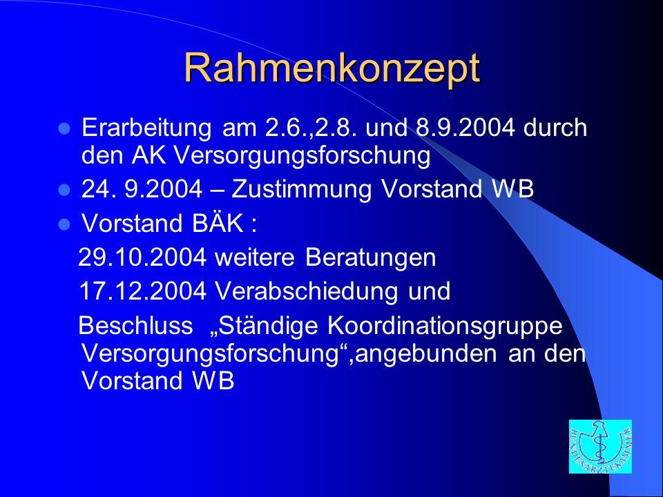 Rahmenkonzept Erarbeitung am 2.6.,2.8. und 8.9.2004 durch den AK Versorgungsforschung. 24. 9.2004 – Zustimmung Vorstand WB.