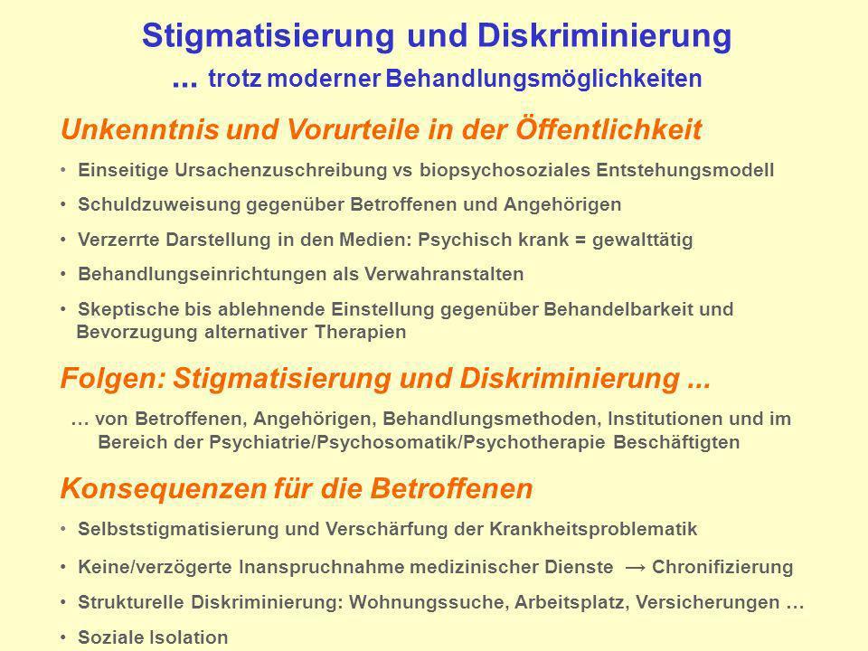Stigmatisierung und Diskriminierung