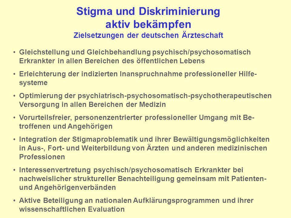Stigma und Diskriminierung aktiv bekämpfen Zielsetzungen der deutschen Ärzteschaft