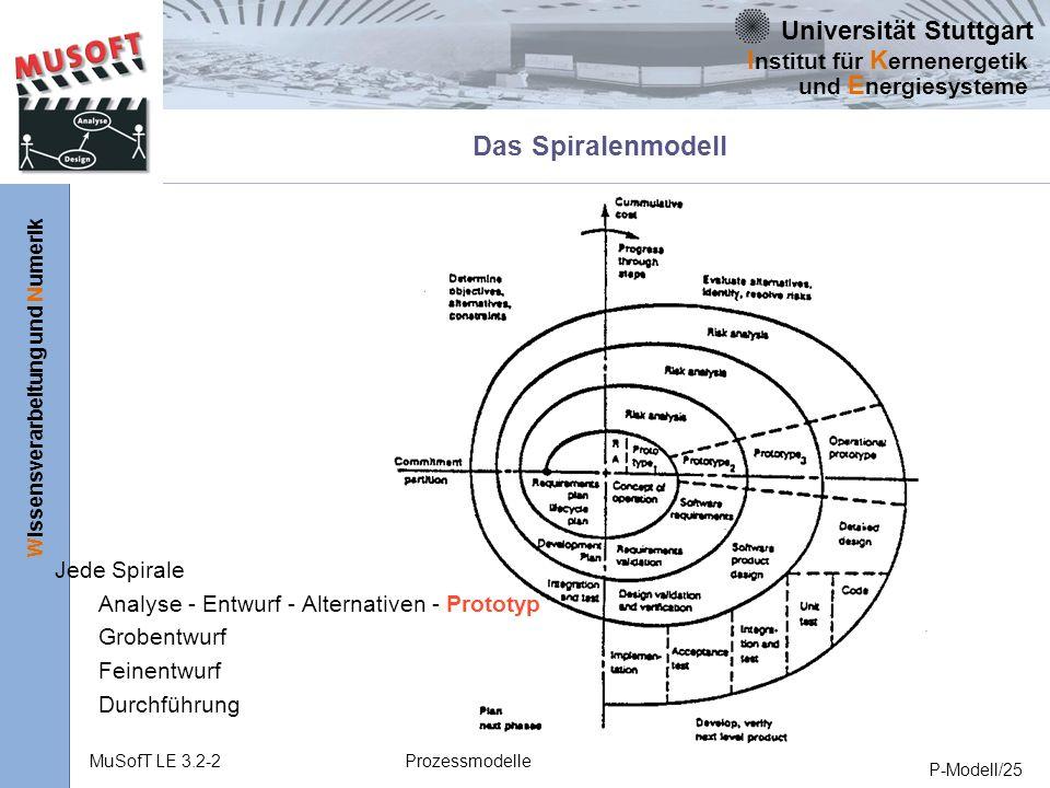 Das Spiralenmodell Jede Spirale