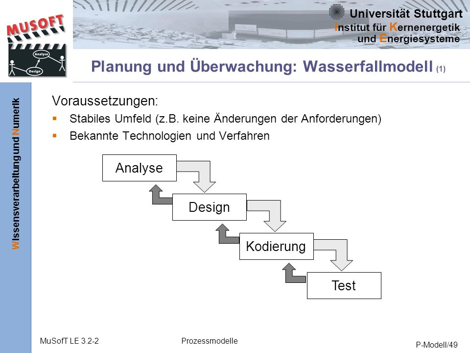 Planung und Überwachung: Wasserfallmodell (1)