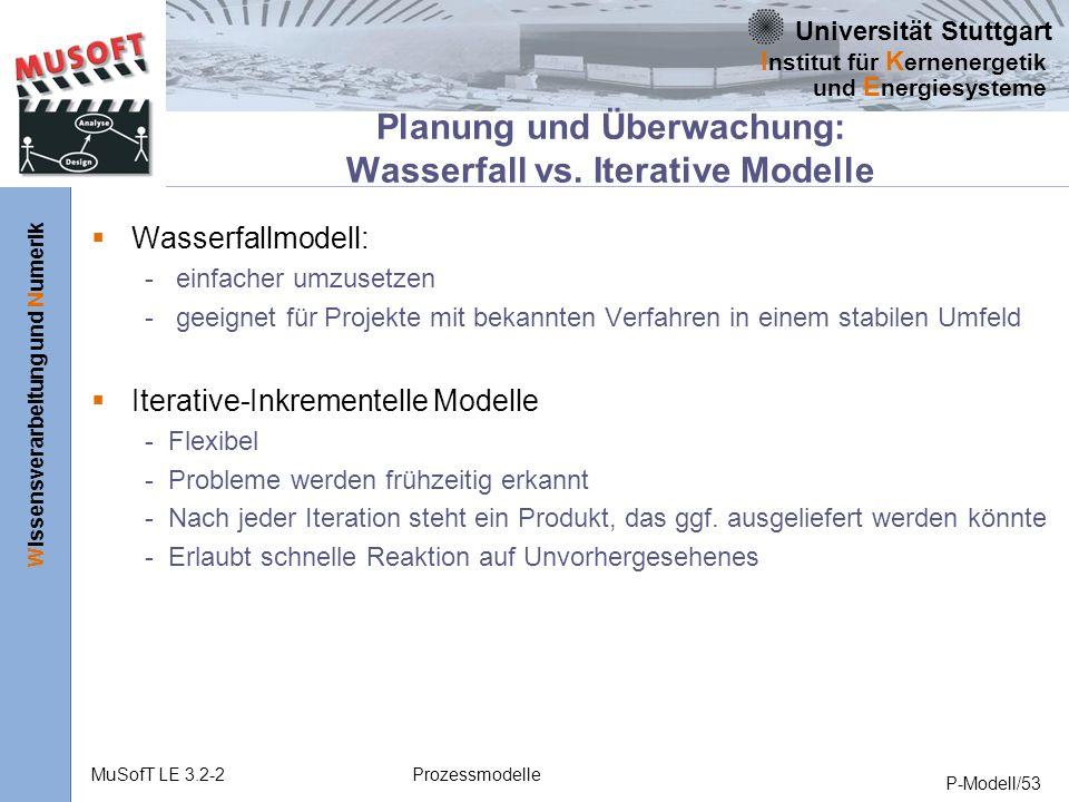 Planung und Überwachung: Wasserfall vs. Iterative Modelle