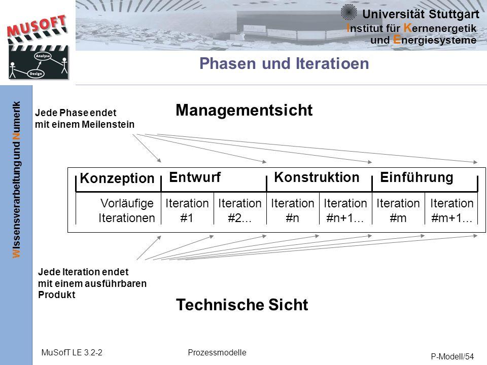 Phasen und Iteratioen Managementsicht Technische Sicht