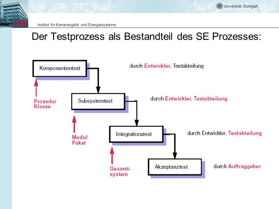 Der Testprozess als Bestandteil des SE Prozesses: