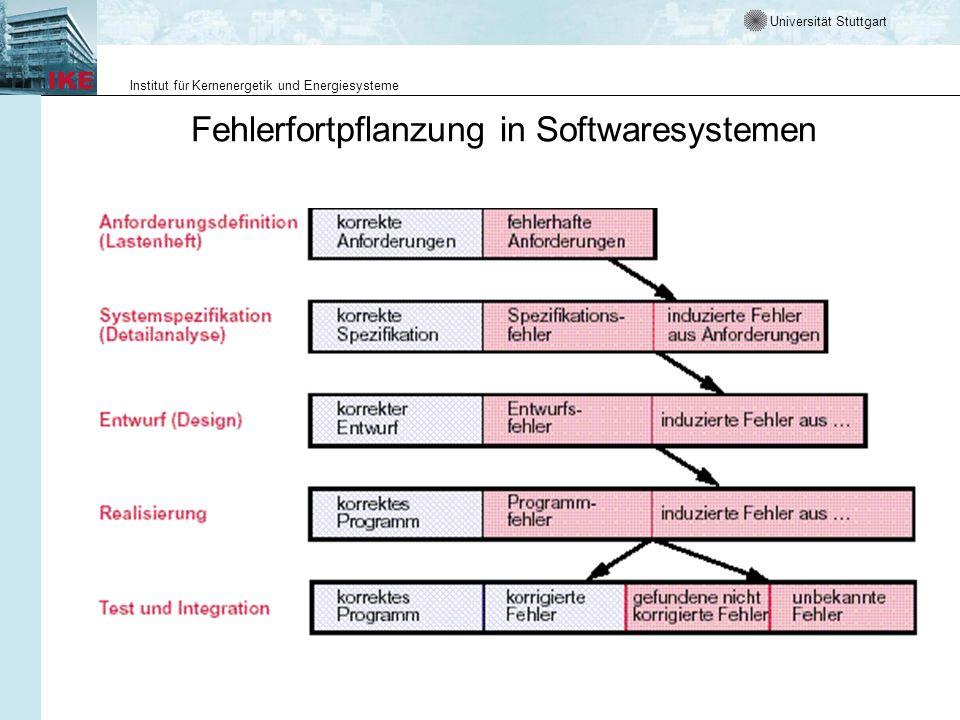 Fehlerfortpflanzung in Softwaresystemen