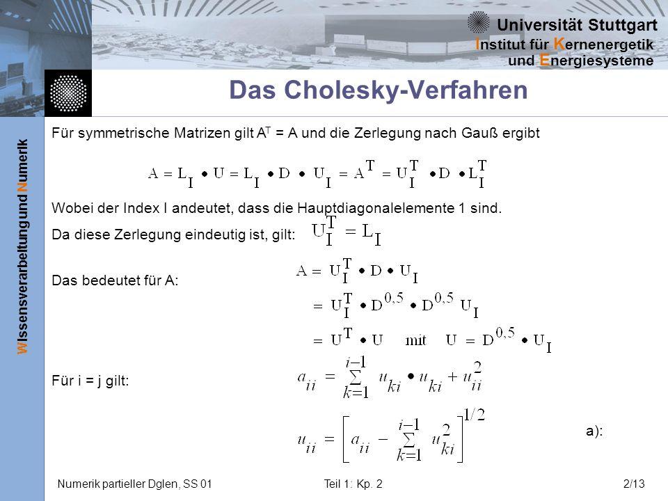 Das Cholesky-Verfahren