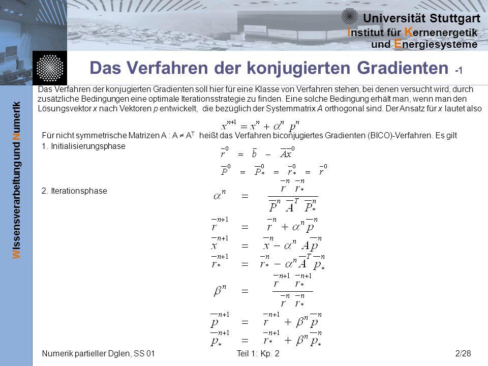 Das Verfahren der konjugierten Gradienten -1