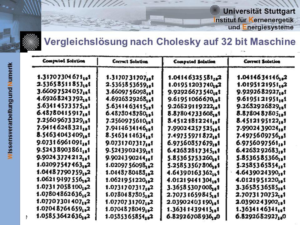 Vergleichslösung nach Cholesky auf 32 bit Maschine