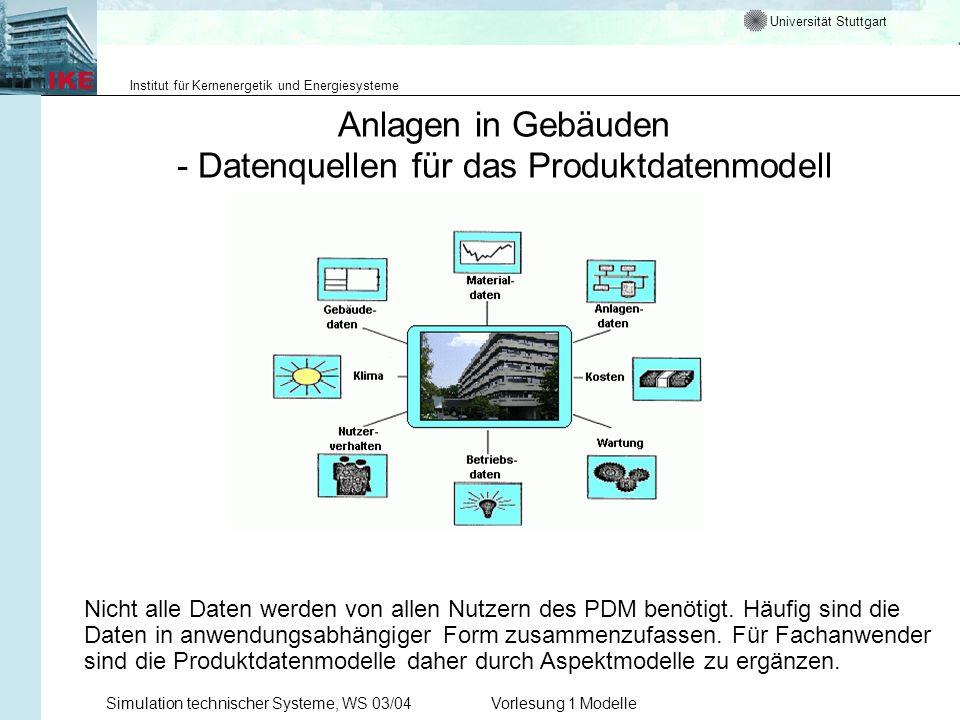 Anlagen in Gebäuden - Datenquellen für das Produktdatenmodell