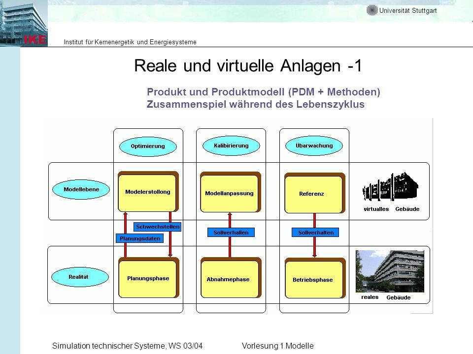 Reale und virtuelle Anlagen -1