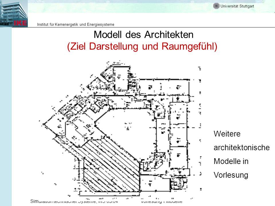 Modell des Architekten (Ziel Darstellung und Raumgefühl)