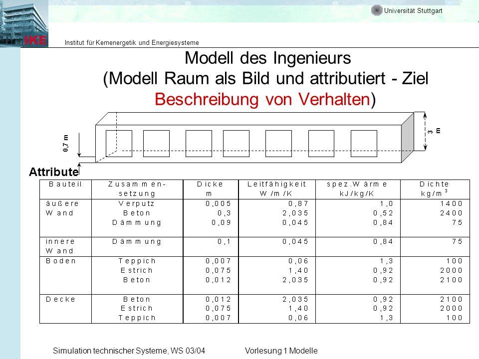 Modell des Ingenieurs (Modell Raum als Bild und attributiert - Ziel Beschreibung von Verhalten)