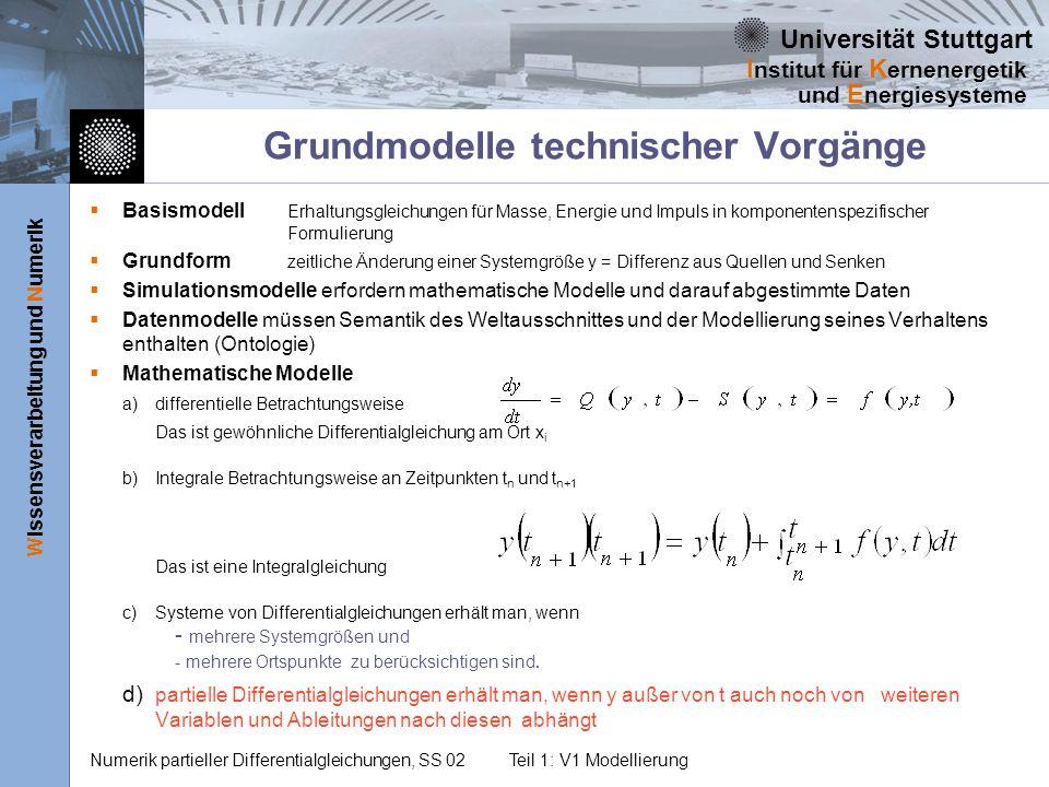 Grundmodelle technischer Vorgänge
