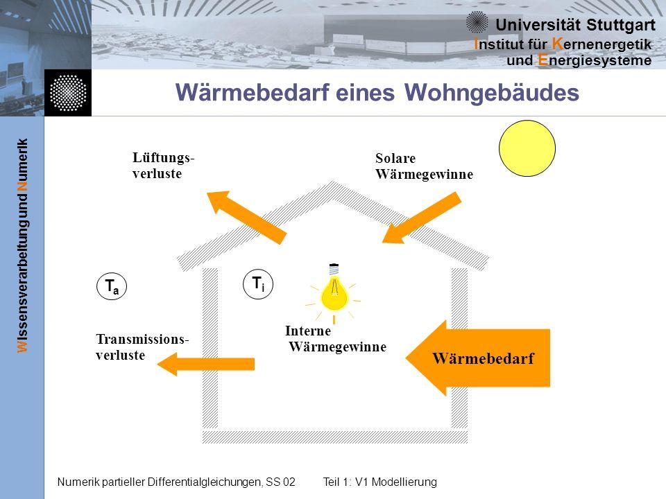 Wärmebedarf eines Wohngebäudes