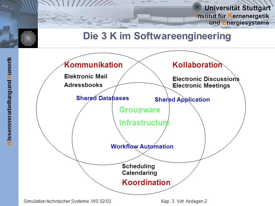 Die 3 K im Softwareengineering
