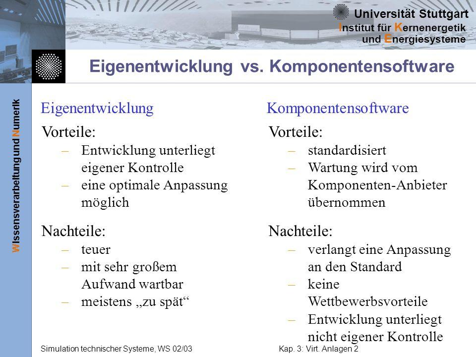 Eigenentwicklung vs. Komponentensoftware