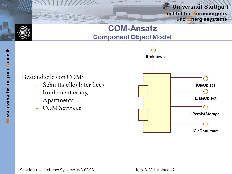 COM-Ansatz Component Object Model